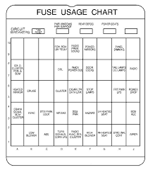 fuse box diagram moreover jaguar xj6 engine as well buick lesabre fuse box 1994 buick century wiring diagram 1994 buick century fuse box diagram wiring diagram