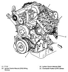 similiar 99 pontiac grand am engine diagram keywords pontiac grand am crankshaft position sensor on grand am engine diagram