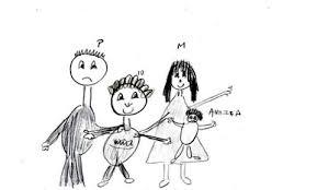 I Test Carta E Matita Disegna Una Famiglia Arigrafcatania