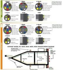 wiring for sabs (south african bureau of standards) 7 pin trailer 2001 chevy silverado trailer wiring diagram at 7 Slot Trailer Plug Wiring Diagram