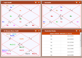 Kp Chart Or Lagna Chart Shri Narendra Modi Oath Taking Horoscope Analysis 2019