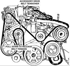 i put a 1993 lt1 in my 91 and the wires that come form the fixya there should be a diagram that show s the routing on the timing belt cover this diagram is for the dynasty a c which is most common clockwise