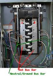 similiar electrical panel bus bar keywords wiring 220v breaker panel diagram online image schematic wiring