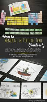 50 best Sci - Periodic Table & Mendeleev images on Pinterest ...
