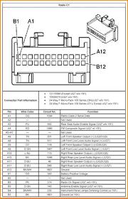 02 trailblazer wiring diagram 2002 jetta fuse box data wiring medium resolution of 02 bu fuse diagram enthusiast wiring diagrams u2022 rh rasalibre co 1966 bu
