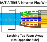 tia eia 568a ethernet rj45 plug wiring diagram 2 in wiring diagram eia tia 568a vs 568b at Tia Eia 568a Wiring Diagram