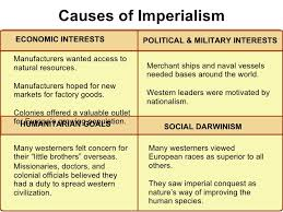 Reasons For Imperialism Ch16 Age Of Imperialism