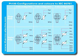 outlet wiring color