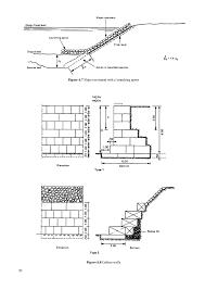 Small Picture Design manual for small bridges