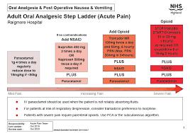 Nsaid Conversion Chart Adult Oral Analgesia