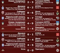 Фонбет результаты по футболу