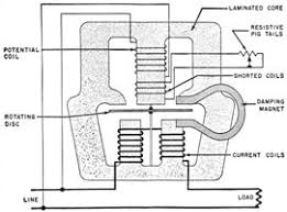 wiring diagram for a kwh meter fundamentals of electricy power share this post