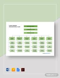 Free Church Ministry Organizational Chart Template Word