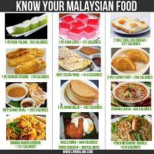 Know Your Malaysian Food Calories In 2019 Malaysian Food