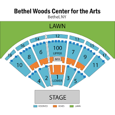 Bethel Woods Center Seating Chart Bethel Woods Parking Map Related Keywords Suggestions