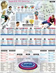 World Cup 2018 Wall Chart Fifa World Cup Wallchart With Schedule