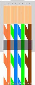 rj45 wiring diagram t568b standard rj45 wiring diagram jack pinout t568b standard