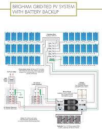 pv system wiring diagram facbooik com Solar Combiner Box Wiring Diagram pv system wiring diagram boulderrail Solar Combiner Box Home Depot