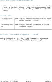 Apa Referencing Nursing Resources Difficult Examples Pdf