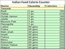 Indian Food Recipes Images Menu Calorie Chart Thali