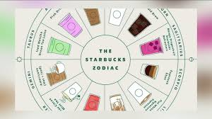 Starbucks Unveils New Chart That Matches Drinks To Your Zodiac Sign
