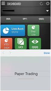 Level 2 Quotes Best Optionshouse Virtual Trading Platform Ufubipytas Web Fc48 Com