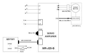 plc and scada servo motor here s an example servo wiring diagram for q series plc from mitsubishi positioning module servo amplifier and motor servo servo wiring diagram