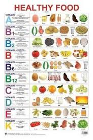 Foods Rich In Vitamins And Minerals Chart 82 Best Vitamin Nutrient Food Source Images Nutrition