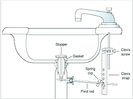 sink drain plug kitchen sink drain stopper