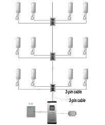 wiring intercom system wiring diagram list 2 wire audio intercom for building buy intercom for hotel intercom wiring intercom system