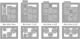 Ge Freezer Fcm7suww Chest Freezer Specs And Layouts Home Brew Forums