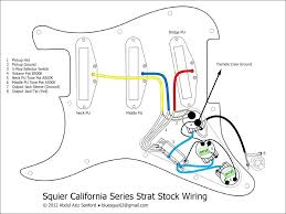 fender stratocaster 5 way switch wiring diagram series stock talk forum diagrams strat within stratocaster wiring diagram