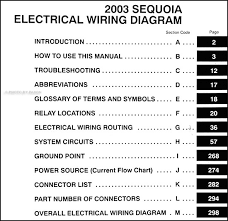 2003 toyota sequoia wiring diagram manual original covers all 2003 toyota sequoia models including sr5 limited this book measures 8 5 x 11 and is 0 44 thick buy now for the best electrical information