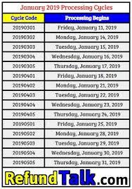 2019 Tax Transcript Cycle Code Charts Refundtalk Com