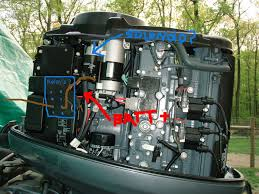 yamaha 150 outboard wiring diagram the wiring diagram yamaha outboard ignition wiring diagram nilza wiring diagram