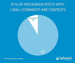 Instagram Contest Ideas That Will Grow Your Followers 70% Faster