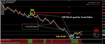 Renko Charts Pdf Download Best Renko Trading Charts Systems And Strategy Free