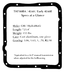 Chevrolet Transmission Identification Chart The Novak Guide To The Gm Th700r4 4l60 Early 4l60 E