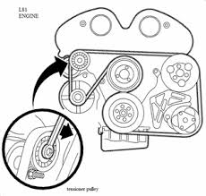 solved serpentine belt diagram for l series saturn fixya serpentine belt diagram for 2000 l series saturn wyet helps 31 gif