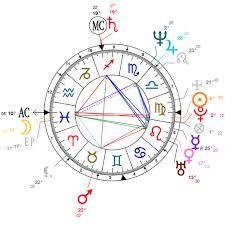 Michael Jackson Astrology Death Chart Astrology And Natal Chart Of Michael Jackson Born On 1958 08 29