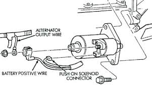99 plymouth breeze wiring diagram wiring diagram libraries wiring diagram for plymouth breeze wiring diagram for you u20221999 plymouth breeze engine diagram