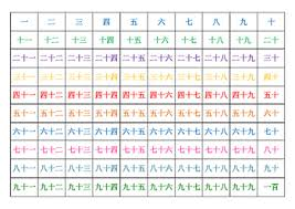 Chinese Number Chart Chinese Mandarin Numbers Activity Pack