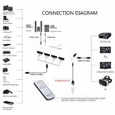 hdmi switch wiring diagram wiring diagram show hdmi switch connection diagram wiring diagram show hdmi switch wiring diagram