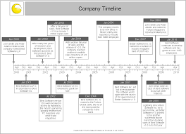 Company History Timeline Created With Timeline Maker Pro