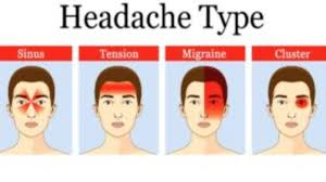 Sinus Chart Types Of Headaches Chart Types Of Headaches Types Of