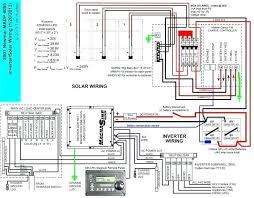 50 amp rv outlet breaker 60 amp rv panel outlet 50 amp 50 amp rv outlet breaker amp to wiring gram fresh grams breaker panel volt plug 50 amp rv outlet