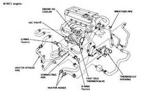 similiar ford 5 4 heater hose diagram keywords 2008 ford expedition engine diagram heater car tuning