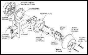 door lock parts.  Lock Deadbolt Door Lock Parts Identification Diagram Inside Door Lock Parts A