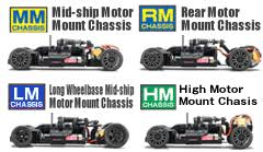 Mini Z Body Compatibility Chart Kyosho Support
