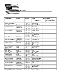 Presidential Information Chart Template Education World